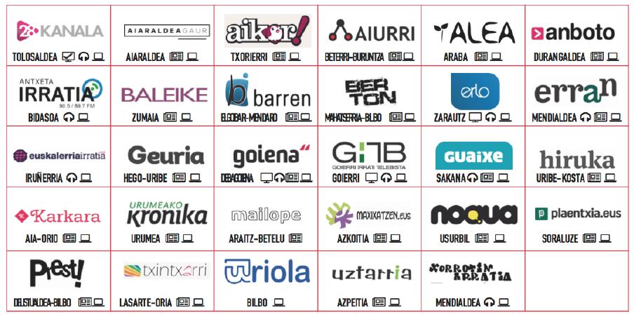 Logos de las webs que integran el canal digital de Tokikom